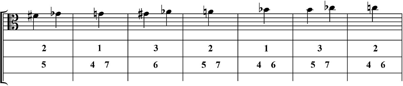 Alto Trombone 4 contemporary orchestration