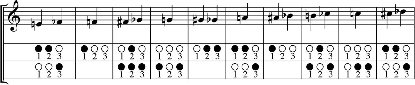 Trumpet S 1 2